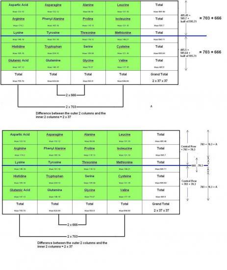 aminoacidmasshorizontal.jpg