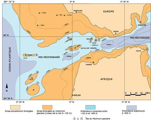 Atlantide gibraltar