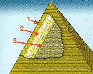 Coppens pyramids04 04