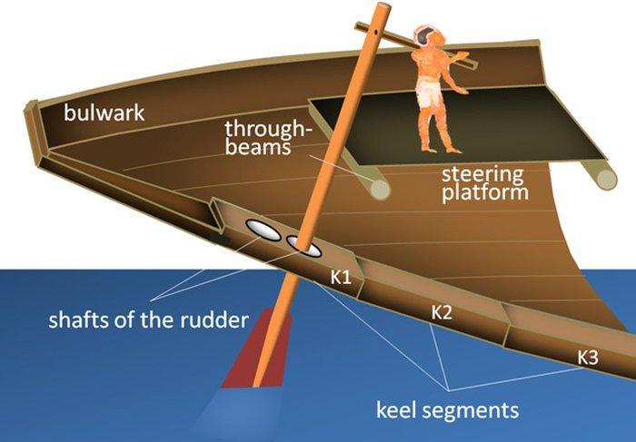 Egypte navire antique4