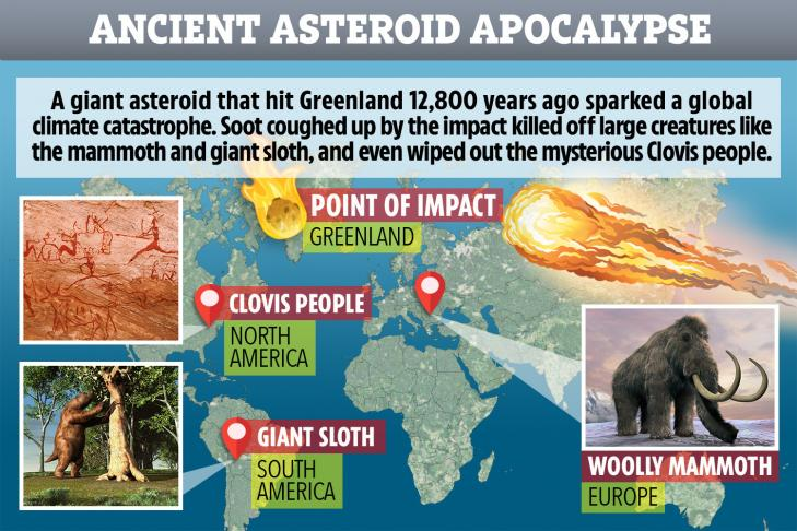 Gl map asteroid v4