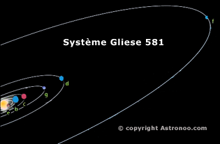 gliese 581 g real - photo #38