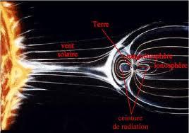 magnetisme-terre.jpg