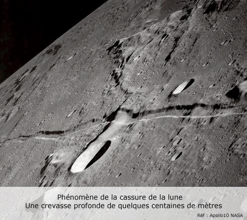 Le mystère de la grande fissure lunaire Mc-lune1