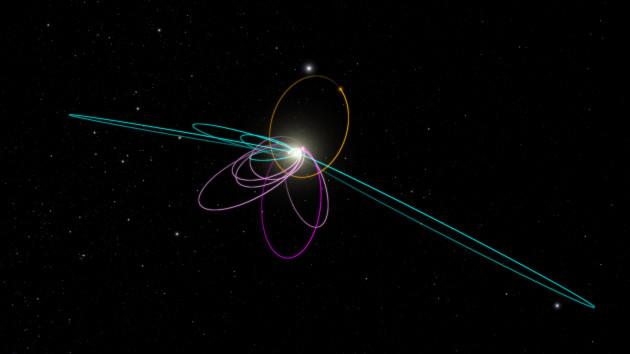 Planet9caltech 630x354