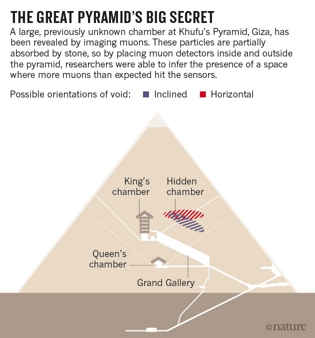 Pyramid online news graphic 09 11 17