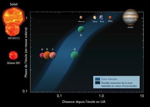 Schema exoplanete fr web