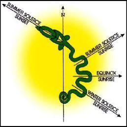 Serpentmound