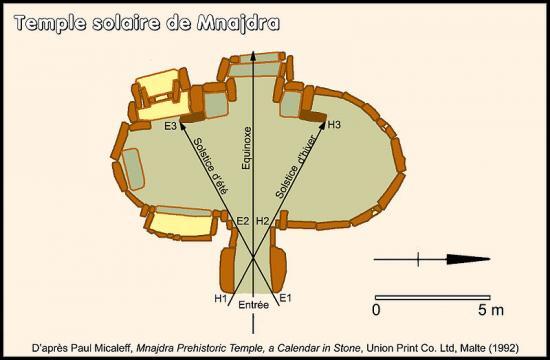 temple-solaire-mnajdra.jpg