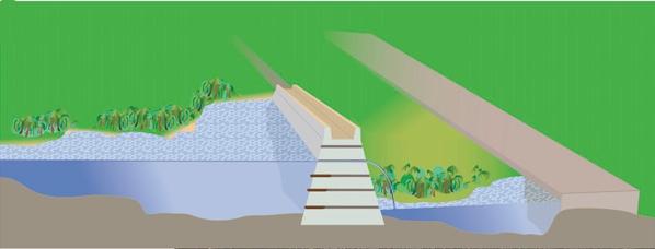 barrage-maya-tikal-scarboroughetal2012-pnas.jpg