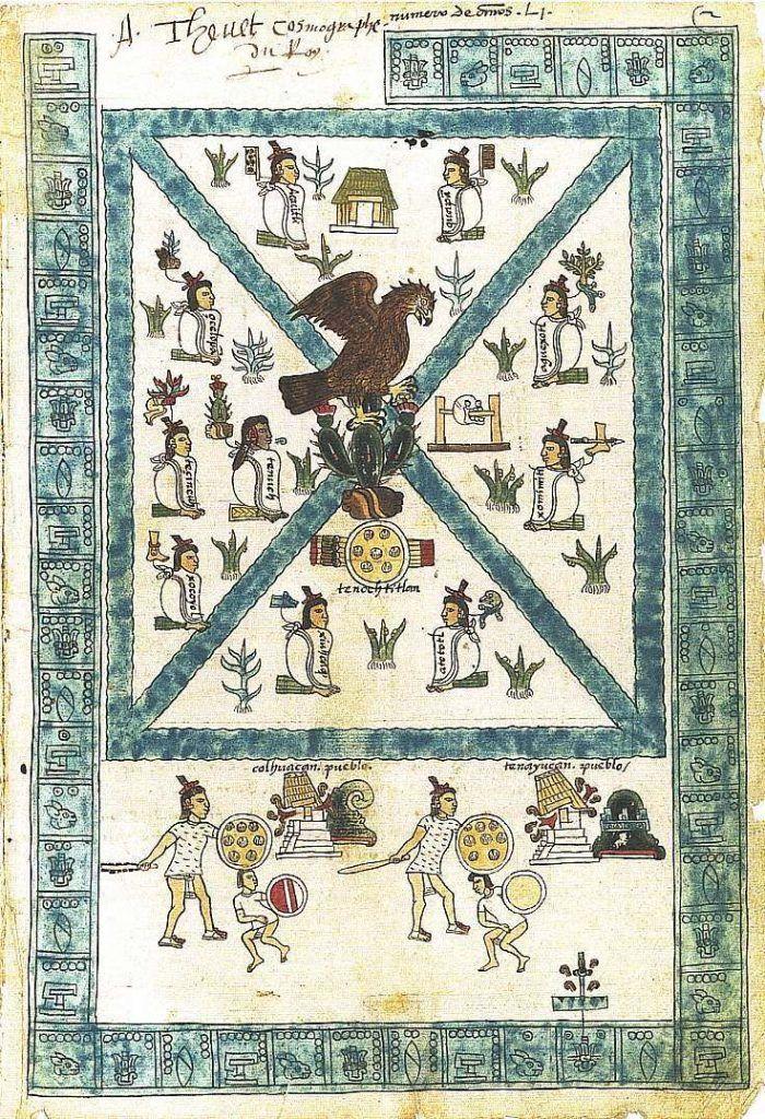 Carte tenochtitlan codexmendoza
