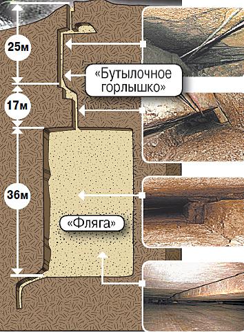 Grottes mines baksan5