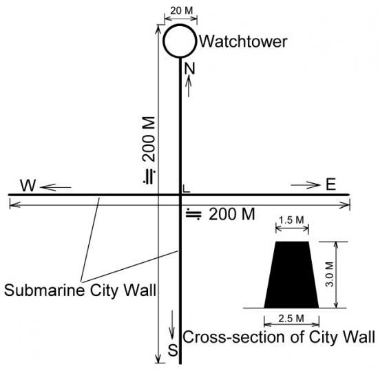 Hujing city schema