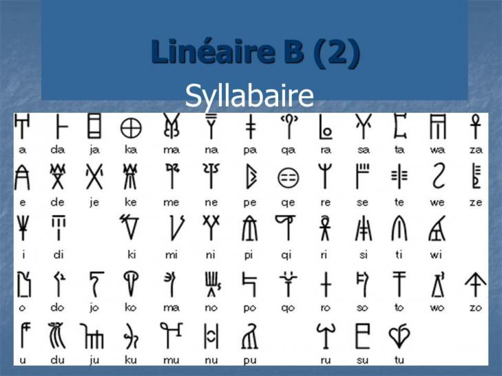 Lineaire b 2 syllabaire