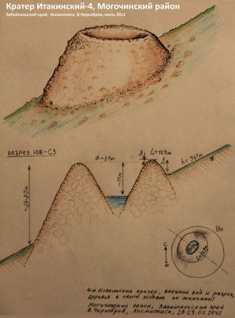 Mogocha cratere itakinskih4 c