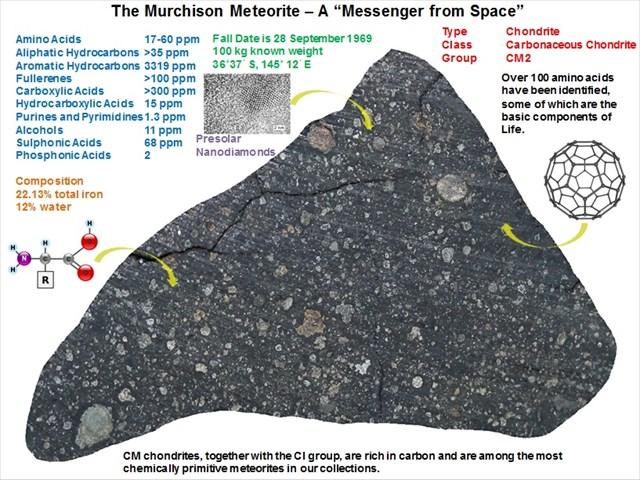 Murchinsonmeteorite1