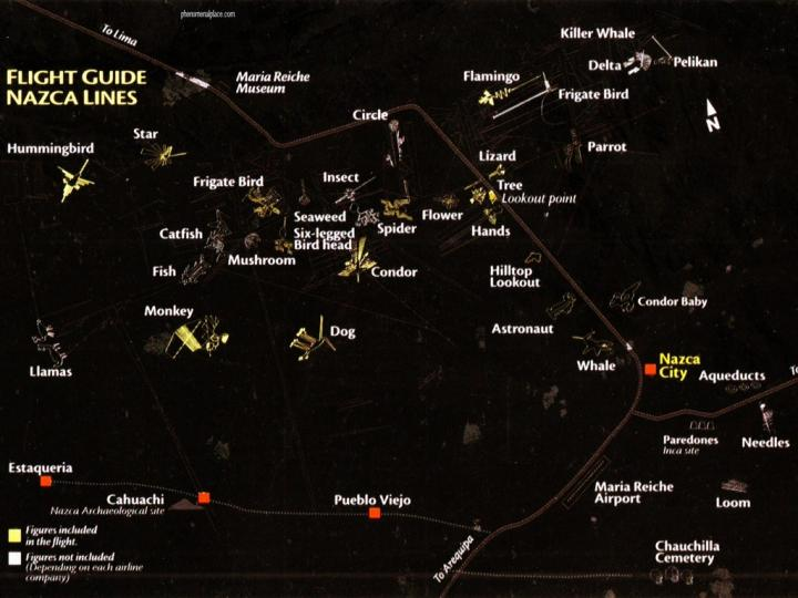 Nazca lines map guide