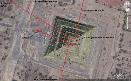 Pyramidesoleilteotihuacan