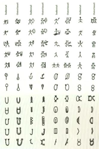 Scripts prehistoric