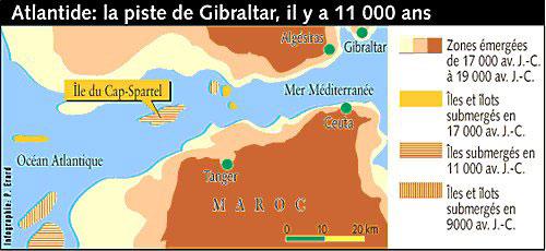 Golfe de Gibraltar