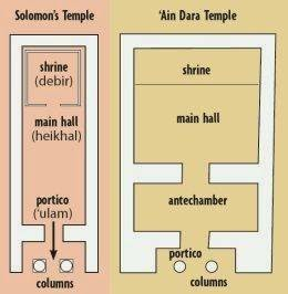 Templesalomon aindara